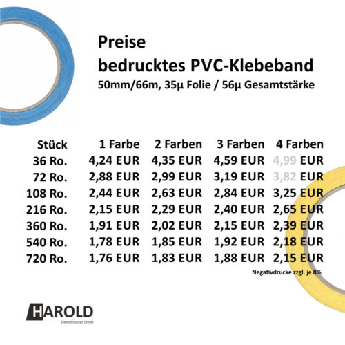 Preis-PVC-Klebeband Harold